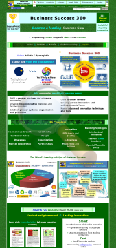 Business Success Powerpoint Slides With Executive Summaries Bis preview. Click for more details