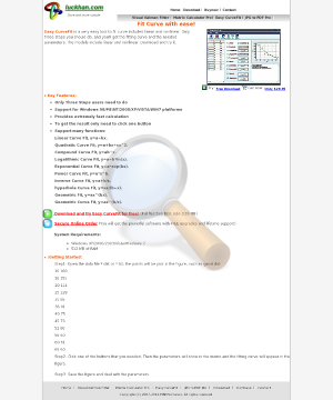 Easy Curvefit Full Version preview. Click for more details